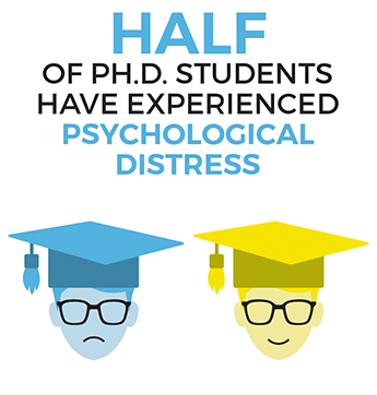 HALF OF PH.D. STUDENTS HAVE EXPERIENCED PSYCHOLOGICAL DISTRESS